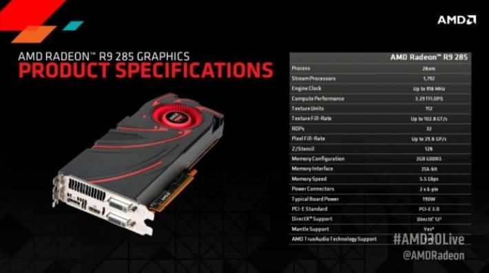 Confirmación oficial de las especificaciones de las nuevas GPUs Tonga.