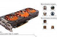 Zotac GTX 780 Ti AMP! – 3DMark 2013 Benchmark