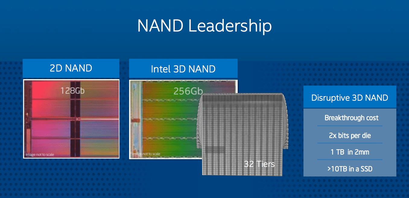 Micron e Intel desvelan su nueva memoria flash NAND 3D