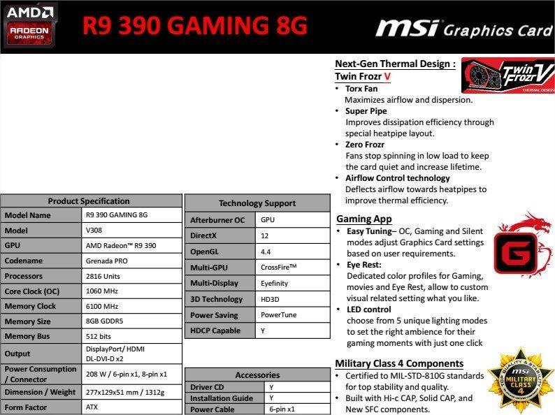Se desvela el lineal completo de AMD R9 300 antes de su lanzamiento