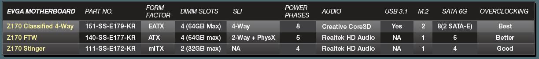 EVGA presenta su serie placas z170 - benchmarkhardware 4