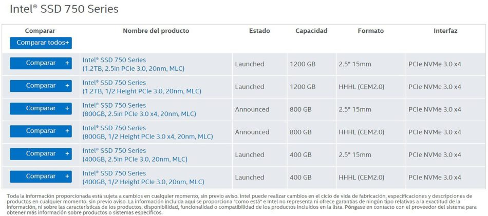 Intel SSD 750 de 800 GB confirmado - benchmarkhardware 1