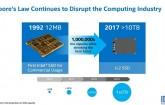 Intel quiere hacer SSDs de más de 100TB para 2019