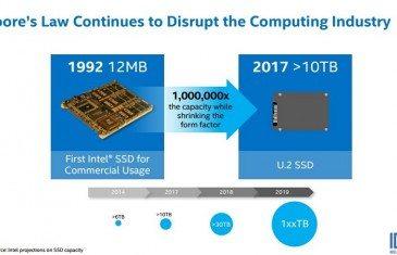 Intel quiere hacer SSDs de más de 100TB para 2019 - benchmarkhardware