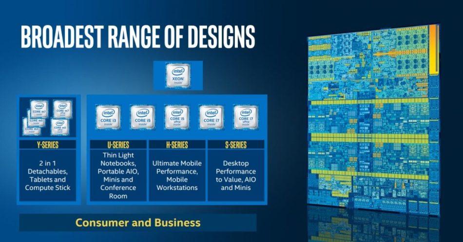 Nuevos Intel Skylake para portátiles, escritorio y más