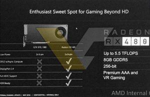 AMD-Radeon-RX-480-Polaris-Graphics-Card