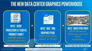 Intel Xeon processor E3-1500 v5_press_embargoed to Mar 30 at 11pm-page-007_678x452