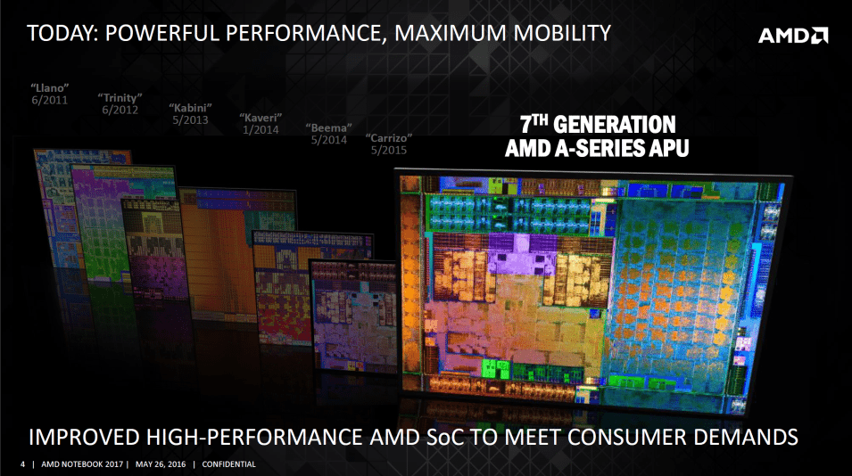 Computex 2016: AMD presenta sus nuevas APUs