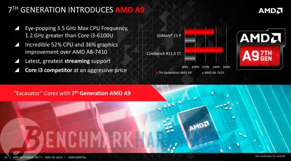 AMD usara las mismas APUs Bristol Ridge en sobremesa y portatiles