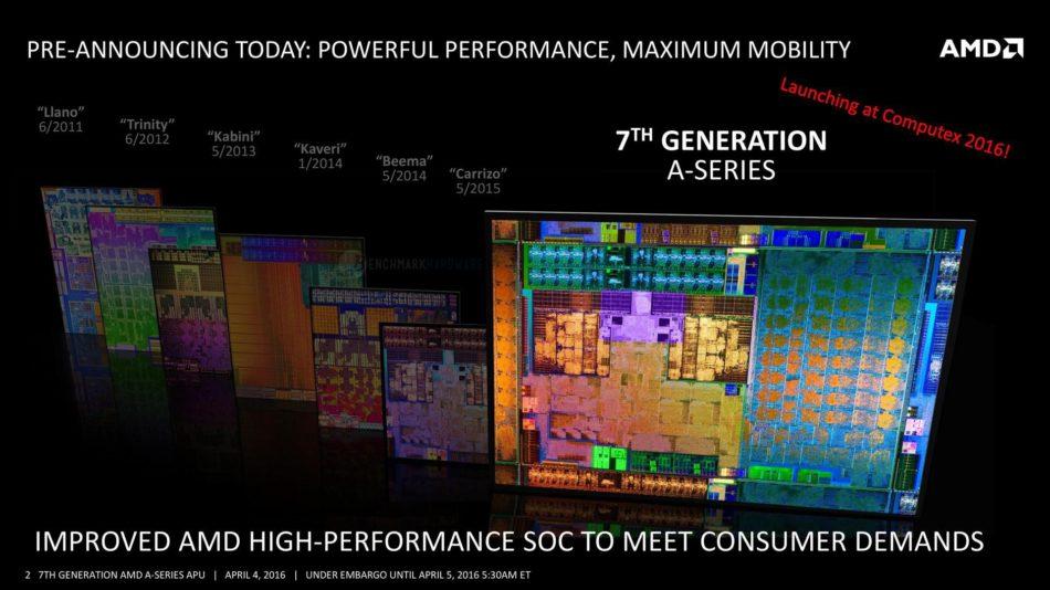 Todas las especificaciones de AMD Stoney y Bristol Ridge