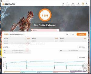 AMD-Radeon-RX-480-CrossFire-Fire-Strike-Extreme