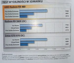 AMD-Radeon-RX-480-Synthetic-Performance-Review