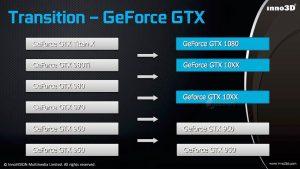 Inno3D-GTX-1060