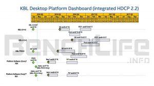 Intel-Kaby-Lake-Processor-Roadmap