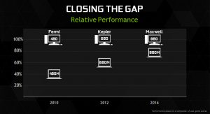 nvidia-maxwell-980m-relative-performance-desktop-class-graphics