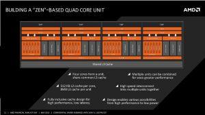 AMD-Zen-estructra-de-bloques-interna