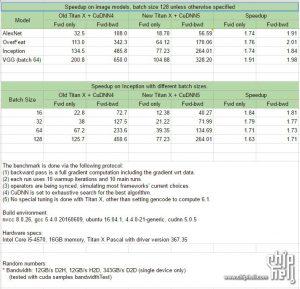 NVIDIA-GeForce-GTX-TITAN-X-Pascal-6