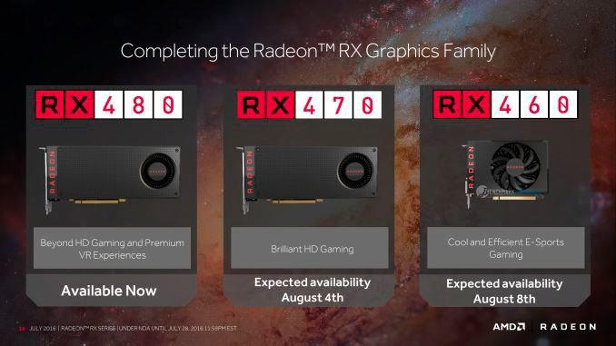 AMD confirma especificaciones y fecha de lanzamiento para RX 470 y RX 460