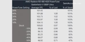 RX-480-PowerTune