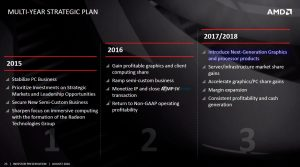 AMD-Multiyear-plan-2017-2018