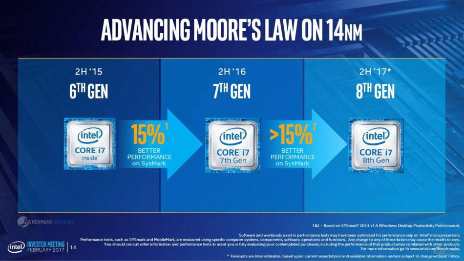 Intel revela información sobre la octava generación de procesadores i7 8000