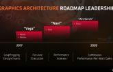 AMD Arcturus y los rumores de las nuevas gráficas de AMD