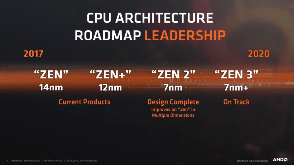 Los AMD Threadrippercon la arquitectura Zen 2 llegarían en octubre