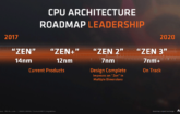 AMD Zen 2 superaría los 4.5GHz en sus primeras pruebas