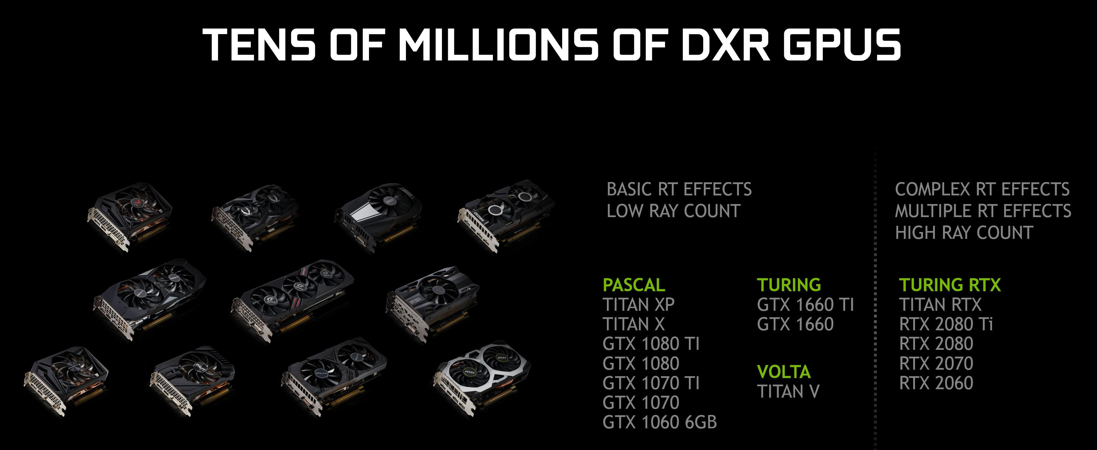 NVIDIA anuncia la llegada de Ray Tracing para sus gráficas GTX y motores gráficos
