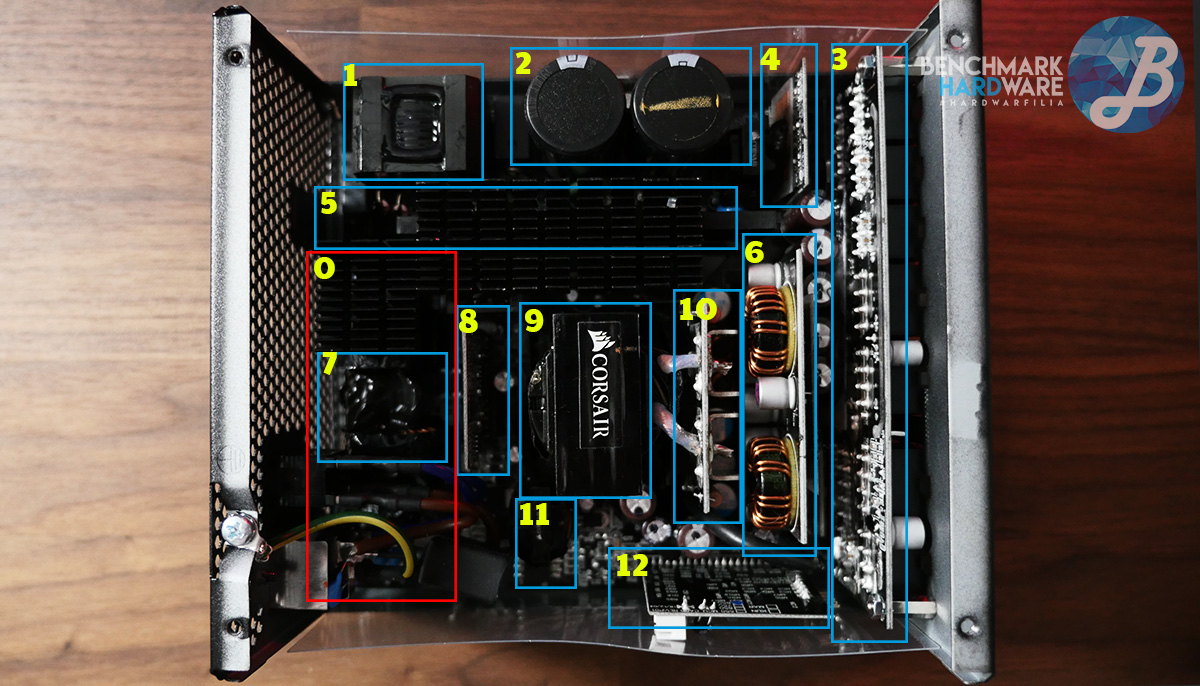 Corsair RM850 - Diagrama Interior