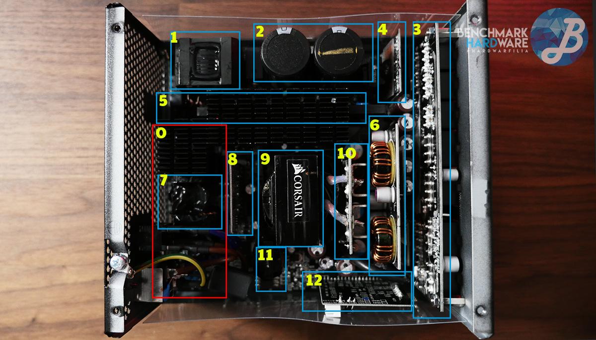 Corsair RM850 - Diagrama Interior