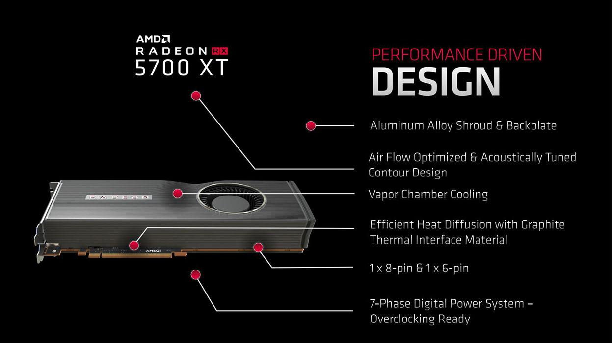 AMD RX 5700 XT - Diseño