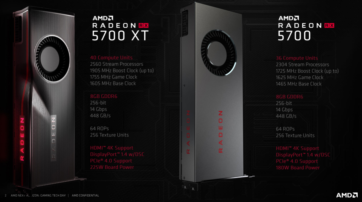 RX 5700 XT y RX 5700