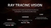 AMD Ray Tracing Vision