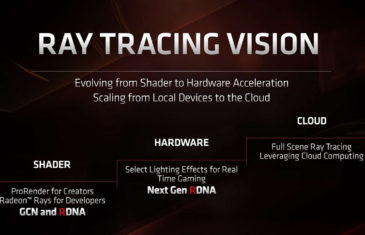 AMD Ray Tracing Vision